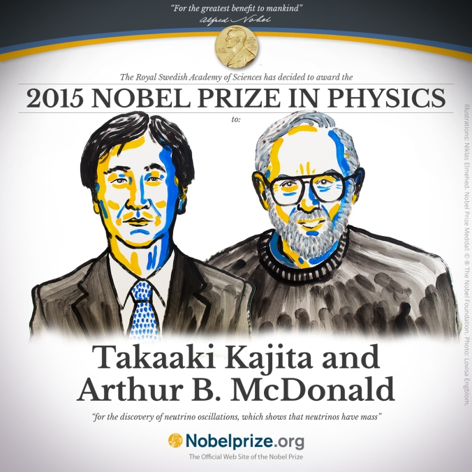 2015 Physics Nobel laureates