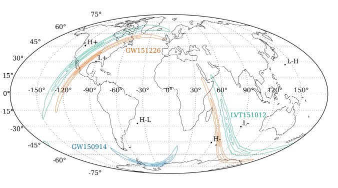 Sky localization relative to Earth.