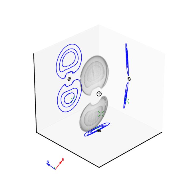 3D localization with the two LIGO detectors
