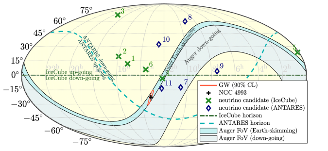 GW170817 localization and neutrino candidates