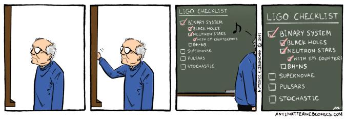 The LIGO checklist